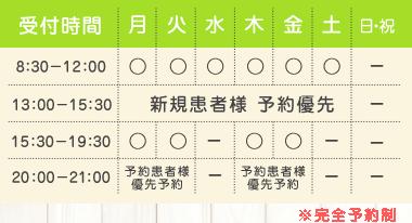 受付時間【平日】9:00~12:00,15:00~20:00【土曜日】9:00~14:00まで